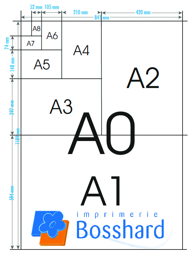 formats papier imprimerie Bosshard mougins